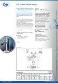 Powder Handling Excellence - DEC Group - Seite 4