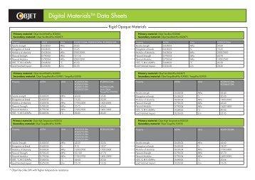 Materials Data Sheet - Laser Lines Ltd.
