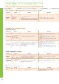 Métal d'apport, brasage et soudage - r.t. welding - Page 2