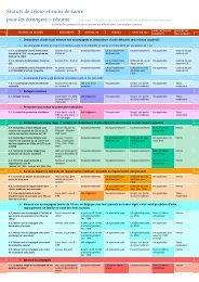 Statuts de séjour et soins de santé pour les ... - Medimmigrant
