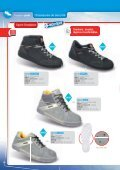 Protection pieds - Groupe RG - Page 7