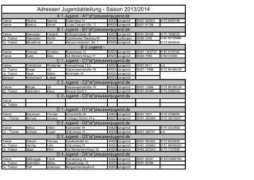 Adressen Jugendabteilung - Saison 2013/2014 - SC Preussen ...