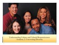 Activity: Diversity Circles - NIUSI Leadscape