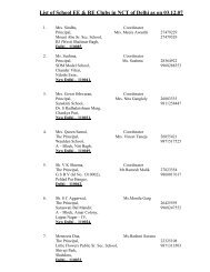 List of Awards of EE&REM; School Clubs in the NCT of Delhi