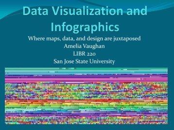 Data Visualization and Infographics - Emporia State University