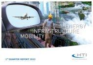 1st QUARTER REPORT 2012 - HTI - High Tech Industries AG