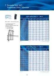 egefit ® SLM DCT - Egeplast