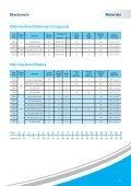 Elastomers Elastomers Materials - Page 2