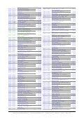 druckbare pdf-Preisliste Auhagen 2013 - beim Mostviertler ... - Page 2