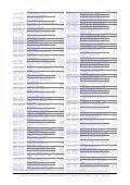 druckbare pdf-Preisliste Auhagen 2013 - beim Mostviertler ... - Page 5