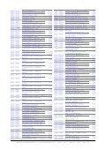 druckbare pdf-Preisliste Auhagen 2013 - beim Mostviertler ... - Page 7