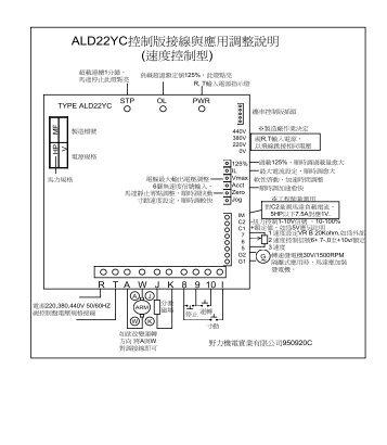 ALD22YC൳ࠫठ൷ᒵፖᚨشᓳᖞᎅࣔ (ຒ৫൳ࠫী) - 野力機電,伺服馬達,伺服馬達 ...