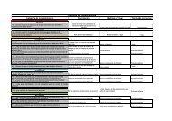 Checklist BPT DPA T-476
