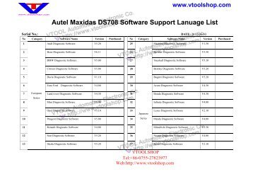 DS708 Software List Other Languages.pdf - Car Diagnostic Tool
