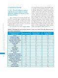 Prevalência e Padrão de Uso do Tabaco e Outras Drogas (Exceto ... - Page 7