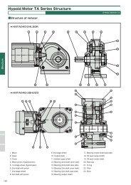 Hypoid Motor TA Series Structure - U.S. Tsubaki, Inc.