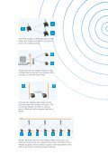 Ready-to-Embed Wireless Modules - connectBlue - Page 7