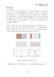 第 3 章 拡散 3.1 はじめに コップに入れた水に赤インクを1滴 ... - Tsuji Lab
