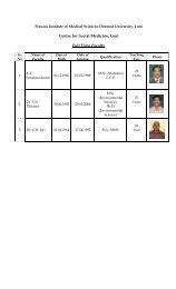 Faculty List - Pravara Institute of Medical Sciences