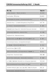 VINUM Genossenschaftscup 2012 — 1. Runde