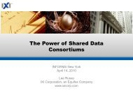 The Power of Shared Data Consortiums - INFORMS NY- OR/MS