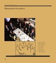 Management Executives - Gab