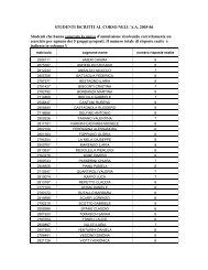 studenti iscritti al corso nell'a.a. 2005-06