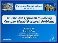 Competitive Portfolio Optimization