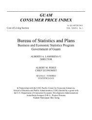 Guam Consumer Price Index 2010