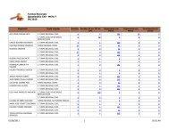 Turmas Recursais Questionário CNJ - META 7 09/2010 01/06/2011 ...