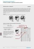 Omezovače krouticího momentu - Page 4