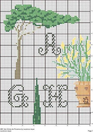 PCStitch Pattern Viewer - Schemi punto croce gratis