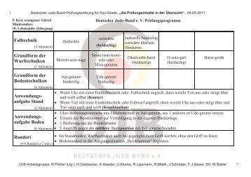 DJB-Prüfungsordnung für den 5. Kyu (.pdf) - Judo in Freiberg