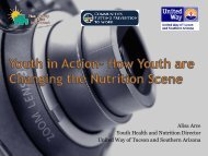 Youth in Action - Healthy Behaviors Conference