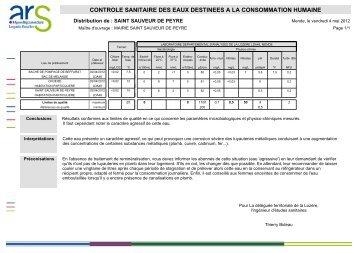 Résultats du contrôle sanitaire de l'eau - Saint Sauveur de Peyre