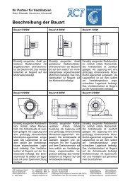 Bauart/Drehrichtung/Motorstellung - ACF Ventilatoren GmbH
