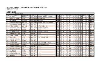 2010 SPEA FIM トライアル世界選手権シリーズ 第3戦 日本グランプリ