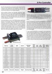 X-Pro Controller - Hacker Motor GmbH