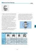 Spherical Roller Bearings - Page 2