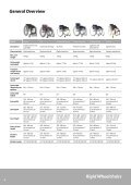 Features and Options - Kuschall - Page 4