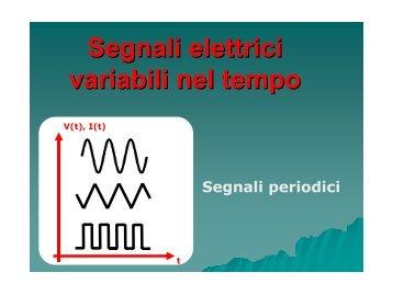 Generatore di segnale, oscilloscopio e circuito RLC.