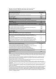 DE017 - Disclosure Templates - European Banking Authority - Europa