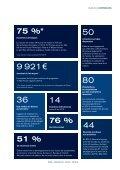 cp-Artcurial-bilan-2014 - Page 7