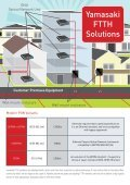 FTTH Solution - yamasakiot.com - Page 3