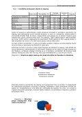 Analiza generala a sectorului leasingului - Bis.md - Page 5