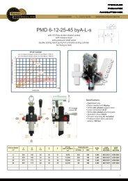 PDF Handpompen PMD - Total Hydraulics BV