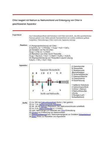 Chlor reagiert mit Natrium zu Natriumchlorid und Entsorgung von ...