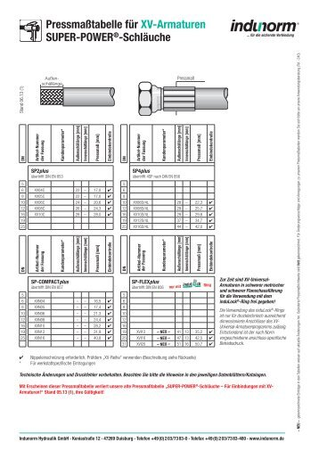 portugiesische tabelle f r den mehrkampf. Black Bedroom Furniture Sets. Home Design Ideas