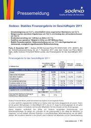 Geschäftsjahr 2011 - Sodexo