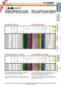 Mit unseren Litzen und Kabeln zwei Normen erfüllen ... - Volland AG - Seite 3